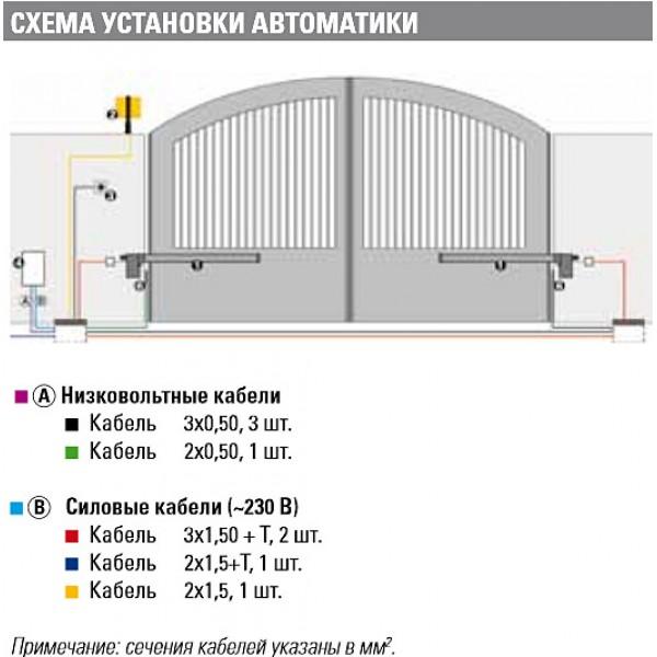 Комплект привода FAAC 412 KIT для распашных ворот